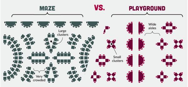 Maze Vs. Playground